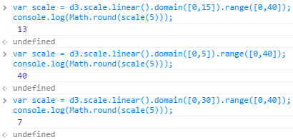 console.log scale 2