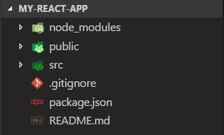 foldery React