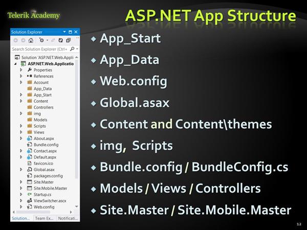 ASP.NET APP Structure